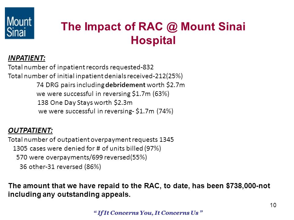 10 If It Concerns You, It Concerns Us The Impact of RAC @ Mount Sinai Hospital INPATIENT: Total number of inpatient records requested-832 Total number
