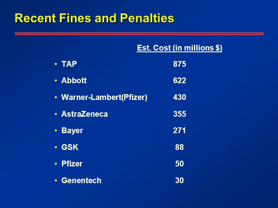 Recent Fines and Penalties Est.