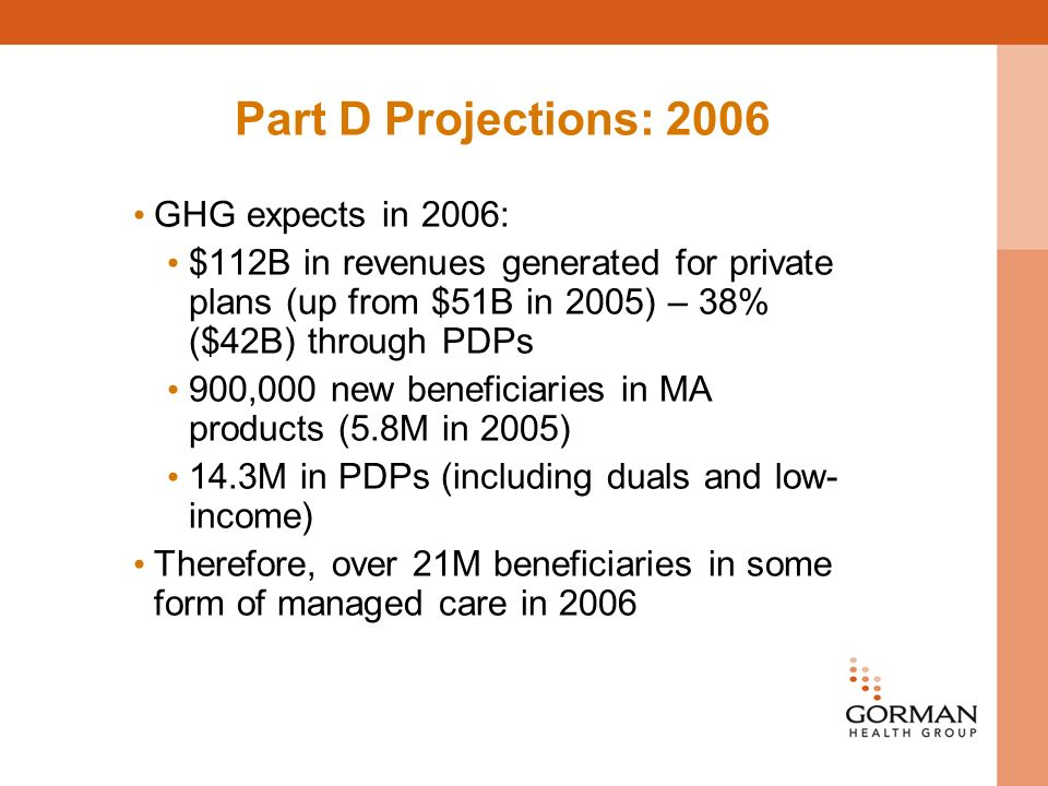Part D Projections: 2006 GHG expects in 2006: $112B in revenues generated for private plans (up from $51B in 2005) – 38% ($42B) through PDPs 900,000 new beneficiaries in MA products (5.8M in 2005) 14.3M in PDPs (including duals and low- income) Therefore, over 21M beneficiaries in some form of managed care in 2006