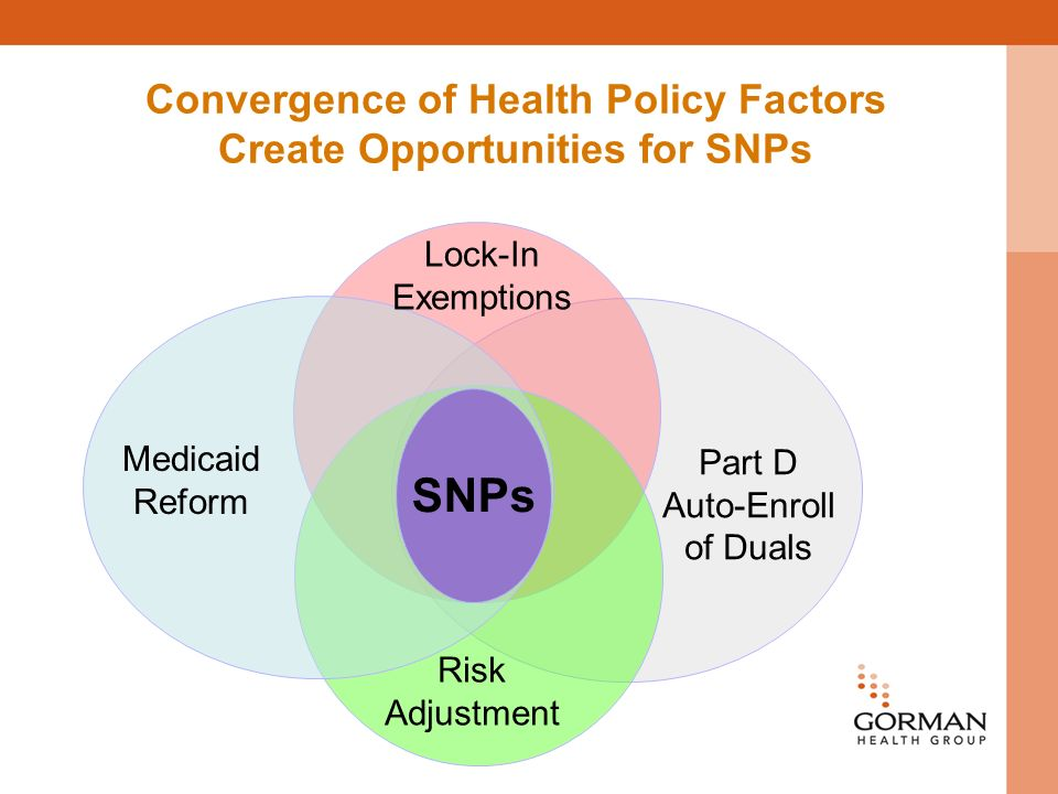 SNPs Convergence of Health Policy Factors Create Opportunities for SNPs Medicaid Reform Risk Adjustment Part D Auto-Enroll of Duals Lock-In Exemptions