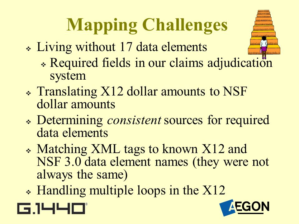 Mapping Challenges Living without 17 data elements Required fields in our claims adjudication system Translating X12 dollar amounts to NSF dollar amounts Determining consistent sources for required data elements Matching XML tags to known X12 and NSF 3.0 data element names (they were not always the same) Handling multiple loops in the X12