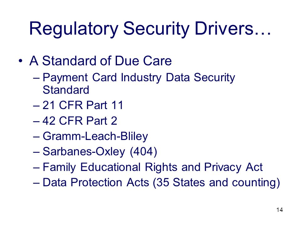 14 Regulatory Security Drivers… A Standard of Due Care –Payment Card Industry Data Security Standard –21 CFR Part 11 –42 CFR Part 2 –Gramm-Leach-Bliley –Sarbanes-Oxley (404) –Family Educational Rights and Privacy Act –Data Protection Acts (35 States and counting)