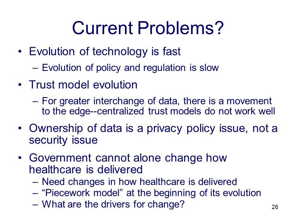 26 Current Problems.