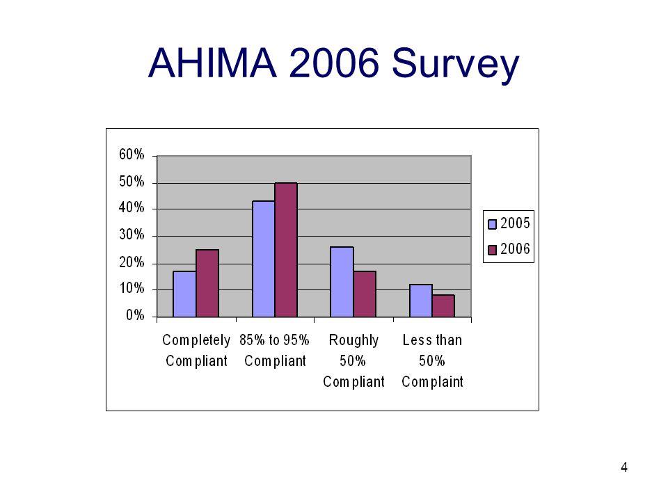 4 AHIMA 2006 Survey