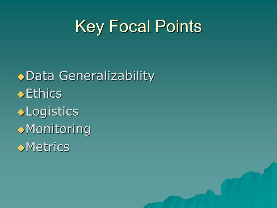 Key Focal Points Data Generalizability Data Generalizability Ethics Ethics Logistics Logistics Monitoring Monitoring Metrics Metrics