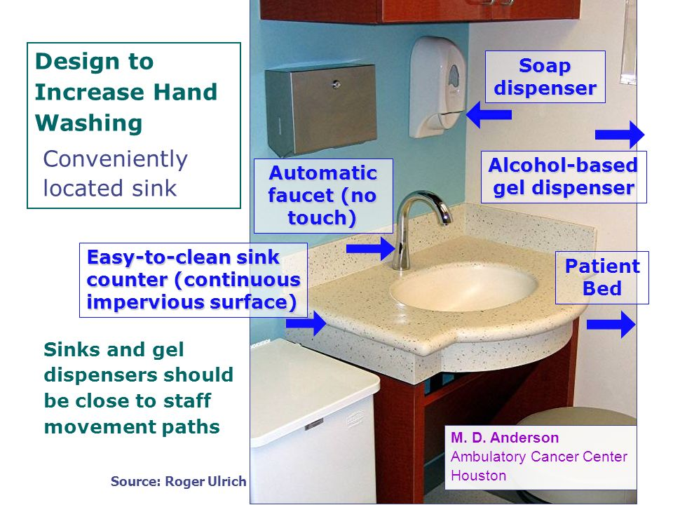 Patient Bed Alcohol-based gel dispenser Automatic faucet (no touch) Easy-to-clean sink counter (continuous impervious surface) Design to Increase Hand Washing Conveniently located sink Soap dispenser M.