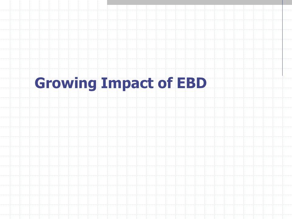 Growing Impact of EBD