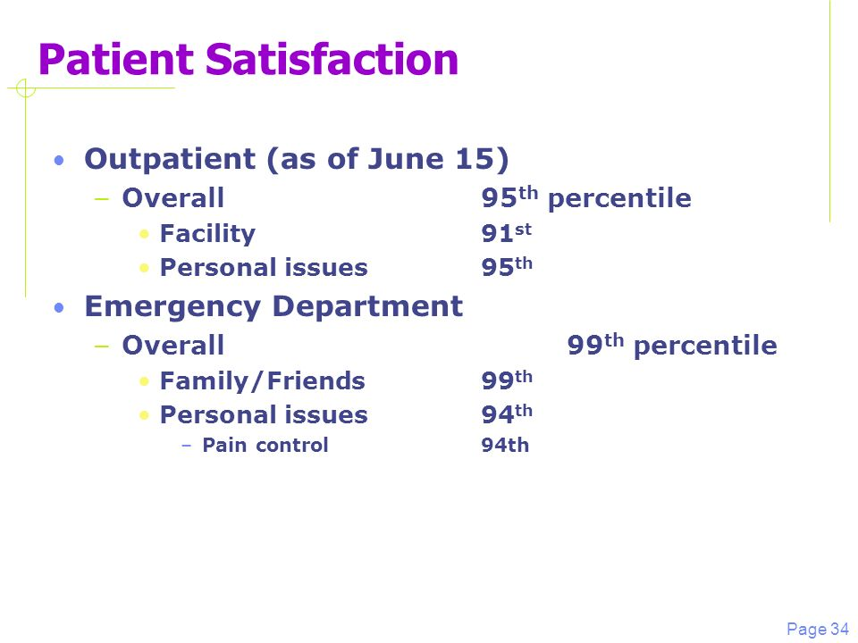 Page 34 Patient Satisfaction Outpatient (as of June 15) – Overall 95 th percentile Facility91 st Personal issues95 th Emergency Department – Overall99 th percentile Family/Friends99 th Personal issues94 th –Pain control94th