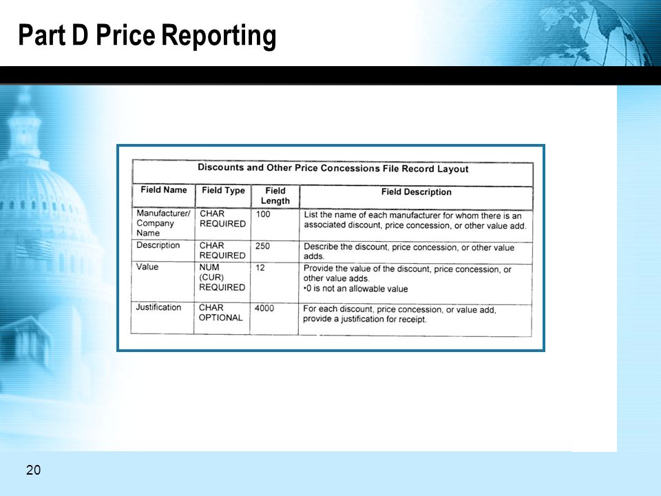 20 Part D Price Reporting