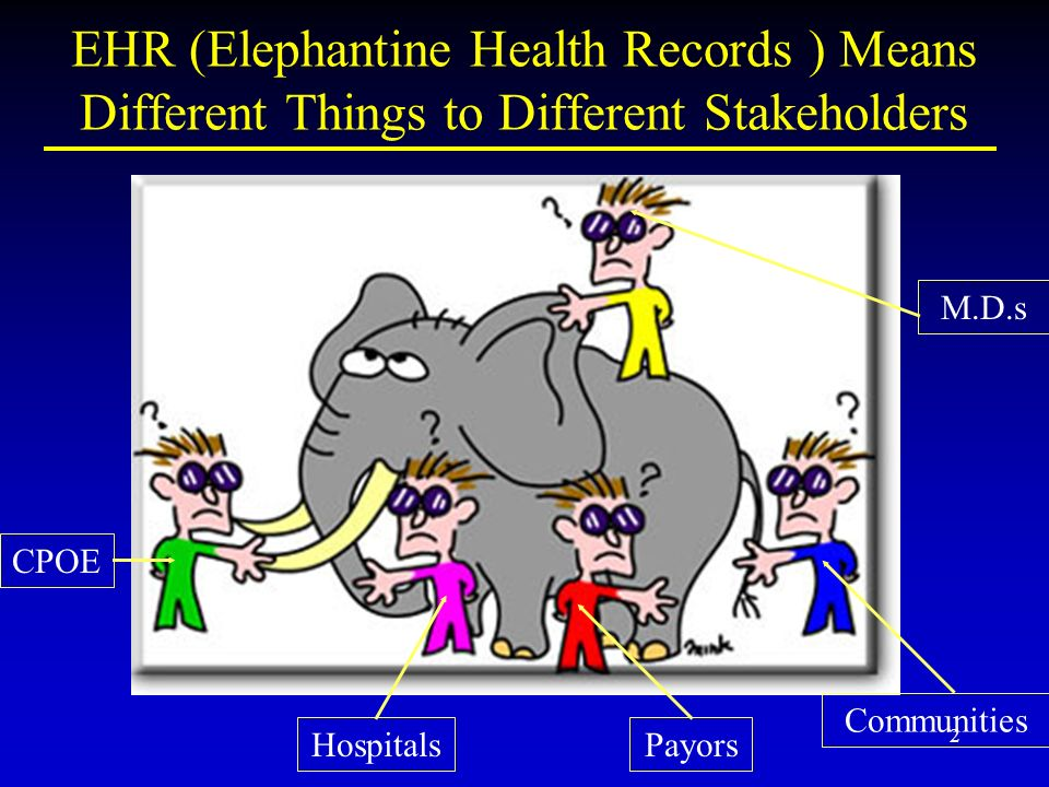 3 To Physicians, EHR Means the Medical History and Physical (H&P) The EHR first has to work as a medical record –(before physicians concern themselves with interconnectivity, interoperability, and health information exchange) –Dr.