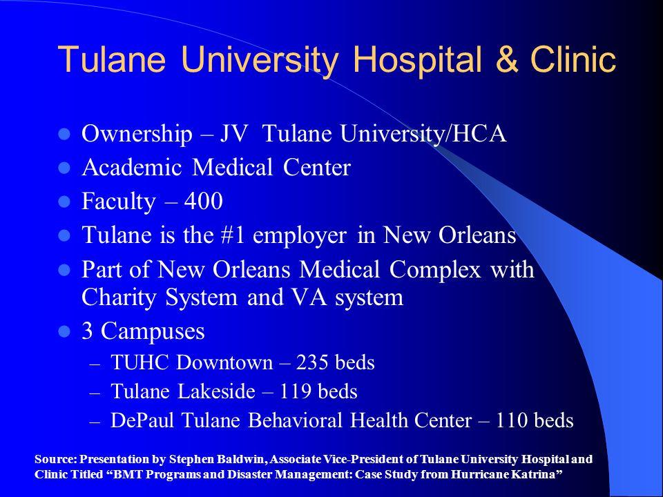 Tulane University Hospital & Clinic Ownership – JV Tulane University/HCA Academic Medical Center Faculty – 400 Tulane is the #1 employer in New Orlean