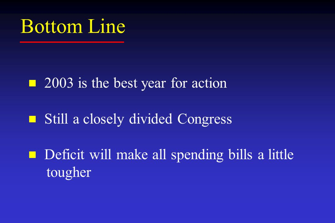 2003 is the best year for action Still a closely divided Congress Deficit will make all spending bills a little tougher Bottom Line