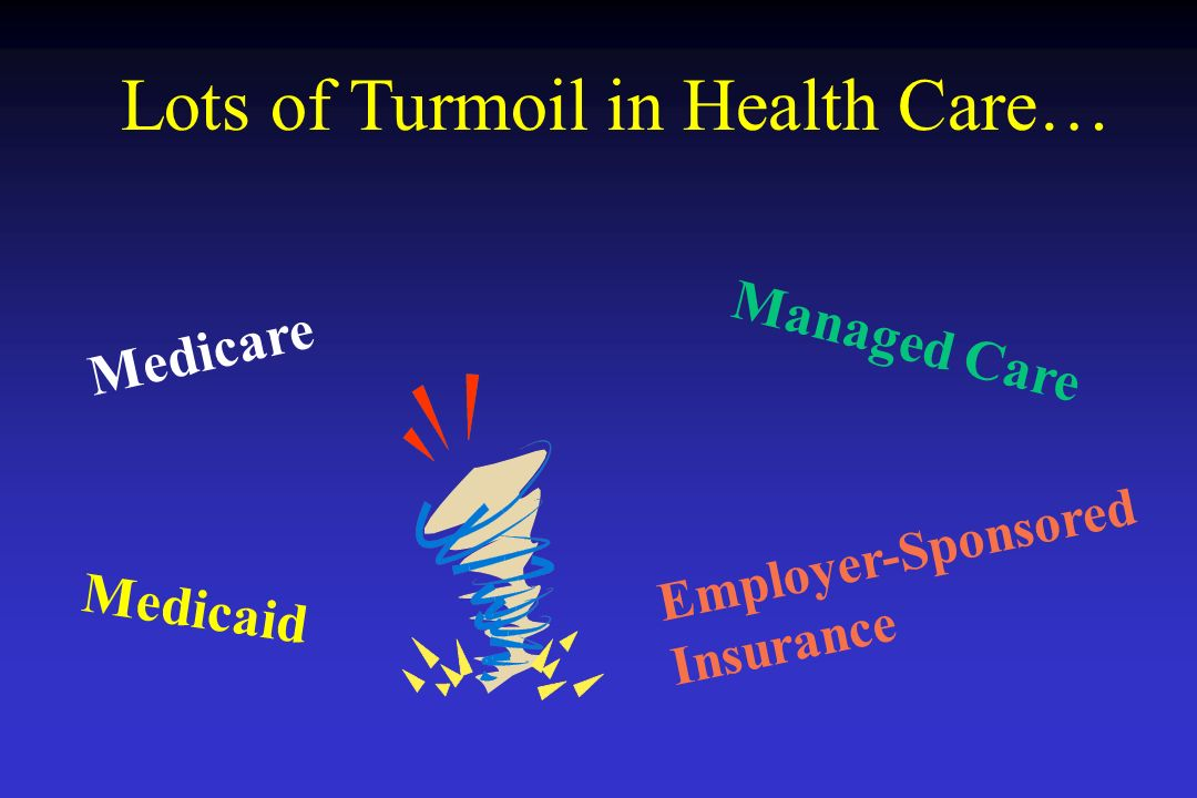 Lots of Turmoil in Health Care… Medicare Managed Care Employer-Sponsored Insurance Medicaid