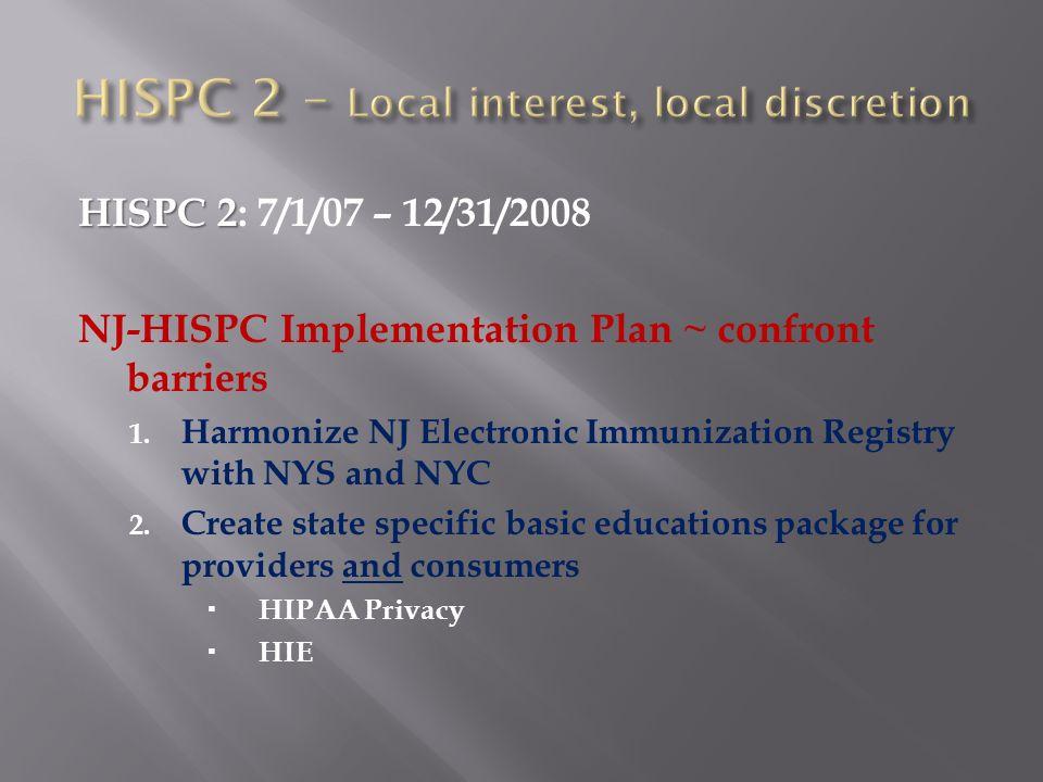 Harmonization between NJ, NYS and NYC 1.Begin with immunization registries 2.