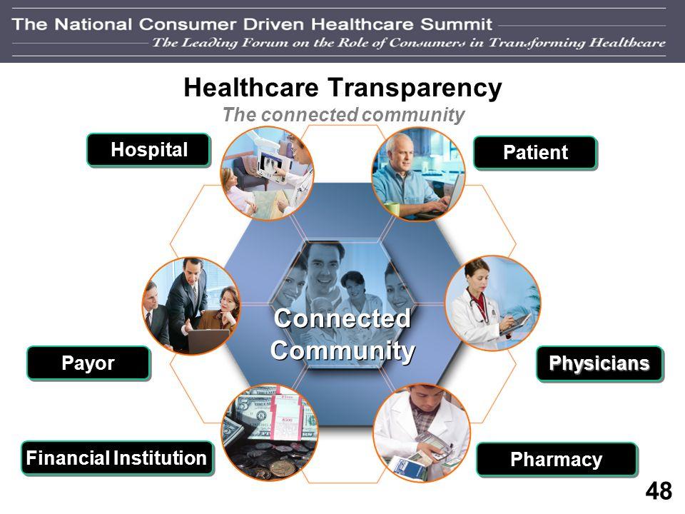 47 Virtual Business Office Estimated patient-portion calculation – version 4