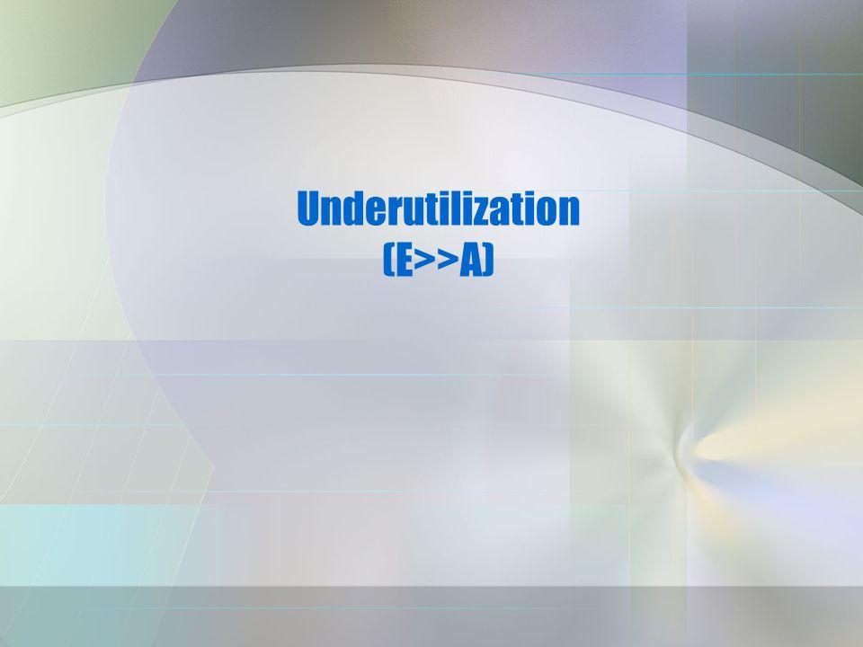 Underutilization (E>>A)