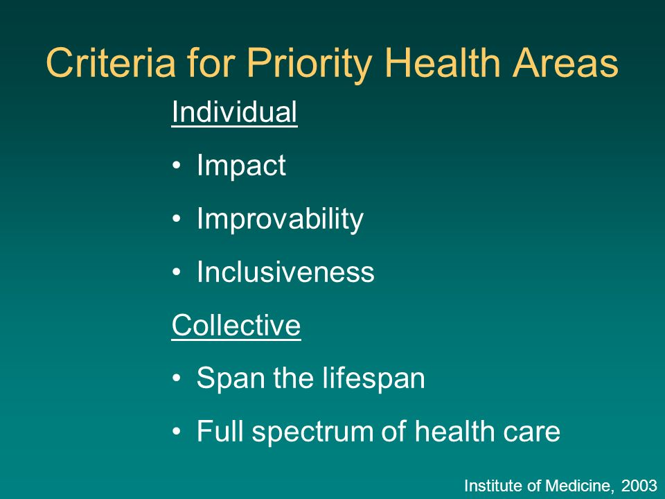 Criteria for Priority Health Areas Individual Impact Improvability Inclusiveness Collective Span the lifespan Full spectrum of health care Institute of Medicine, 2003