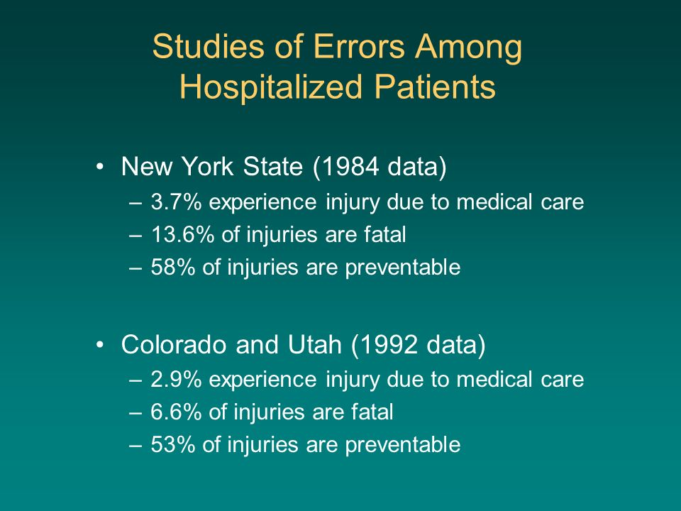 Studies of Errors Among Hospitalized Patients New York State (1984 data) –3.7% experience injury due to medical care –13.6% of injuries are fatal –58%