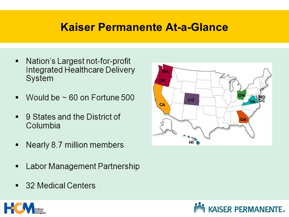 Kaiser Permanente At-a-Glance Nations Largest not-for-profit Integrated Healthcare Delivery System Would be ~ 60 on Fortune 500 9 States and the Distr