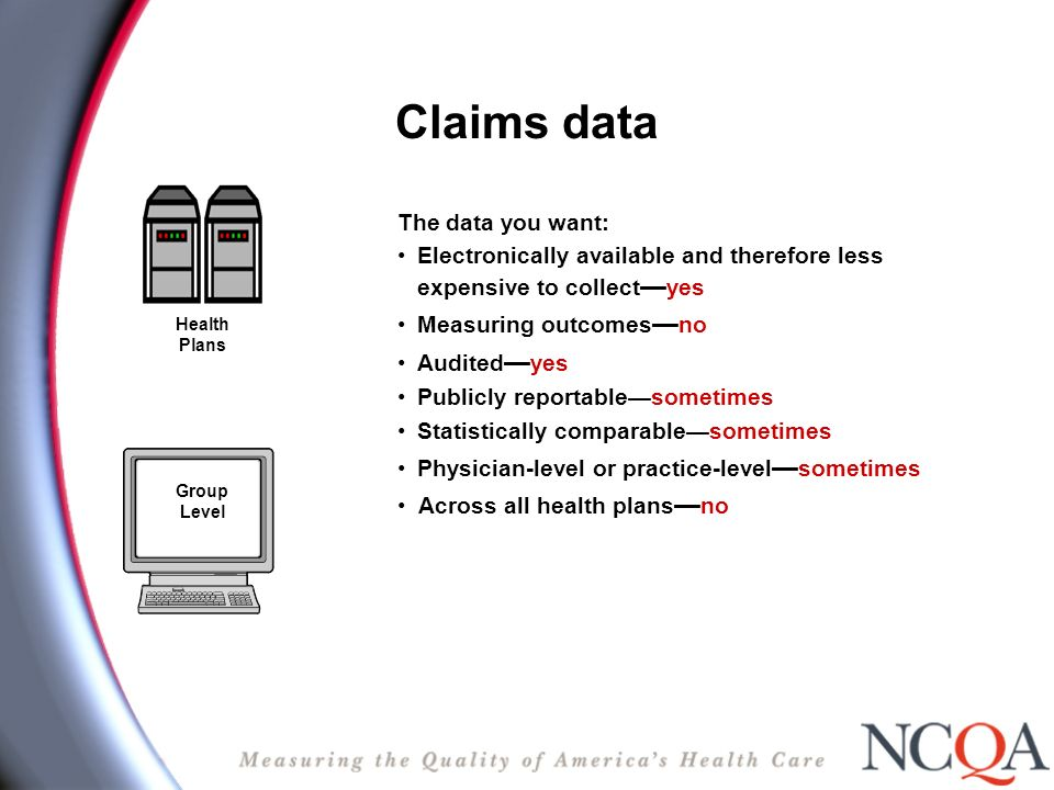 Claims data The data you want: Electronically available and therefore less expensive to collect yes Measuring outcomes no Audited yes Publicly reporta