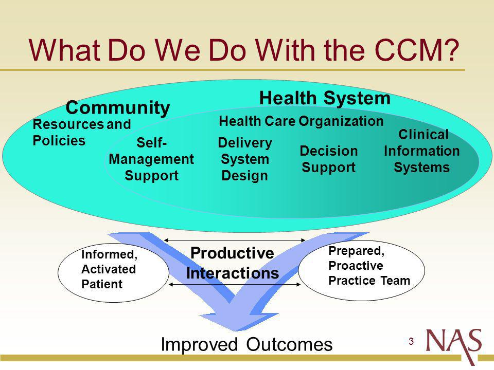 3 Informed, Activated Patient Productive Interactions Prepared, Proactive Practice Team Delivery System Design Decision Support Clinical Information Systems Self- Management Support Health System Resources and Policies Community Health Care Organization Improved Outcomes What Do We Do With the CCM