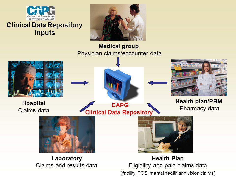 Health Plan Eligibility and paid claims data ( facility, POS, mental health and vision claims) Health plan/PBM Pharmacy data Medical group Physician claims/encounter data Laboratory Claims and results data Hospital Claims data CAPG Clinical Data Repository Inputs