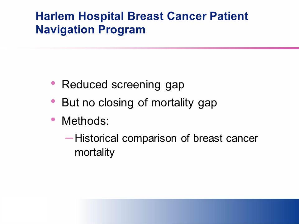 Harlem Hospital Breast Cancer Patient Navigation Program Reduced screening gap But no closing of mortality gap Methods: – Historical comparison of breast cancer mortality