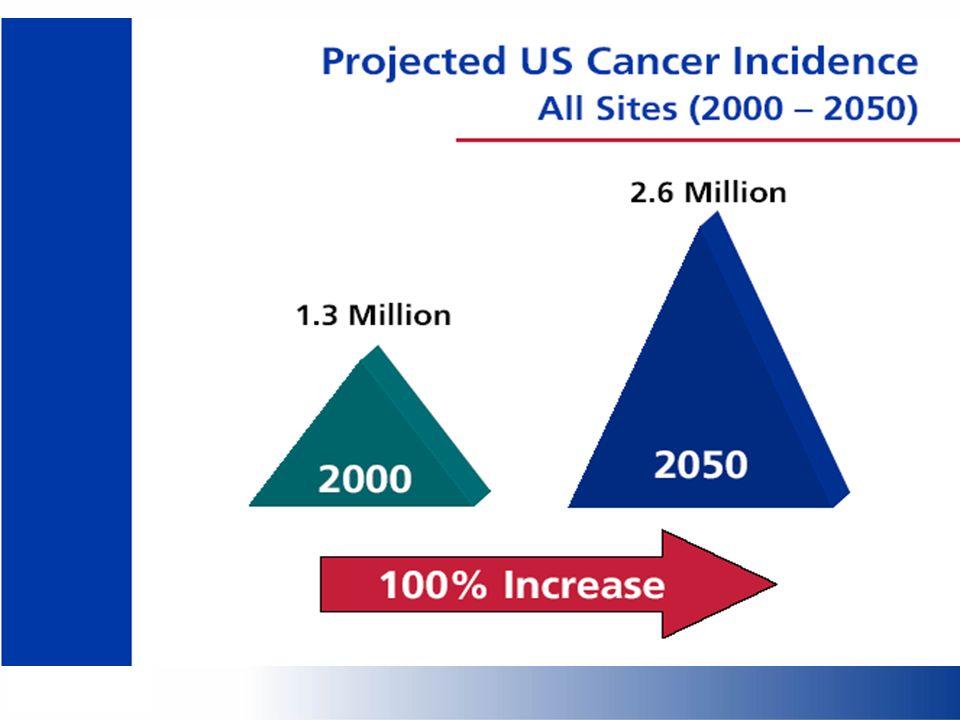 Case Study L.S.had colon cancer found at routine colonoscopy 4 years ago.
