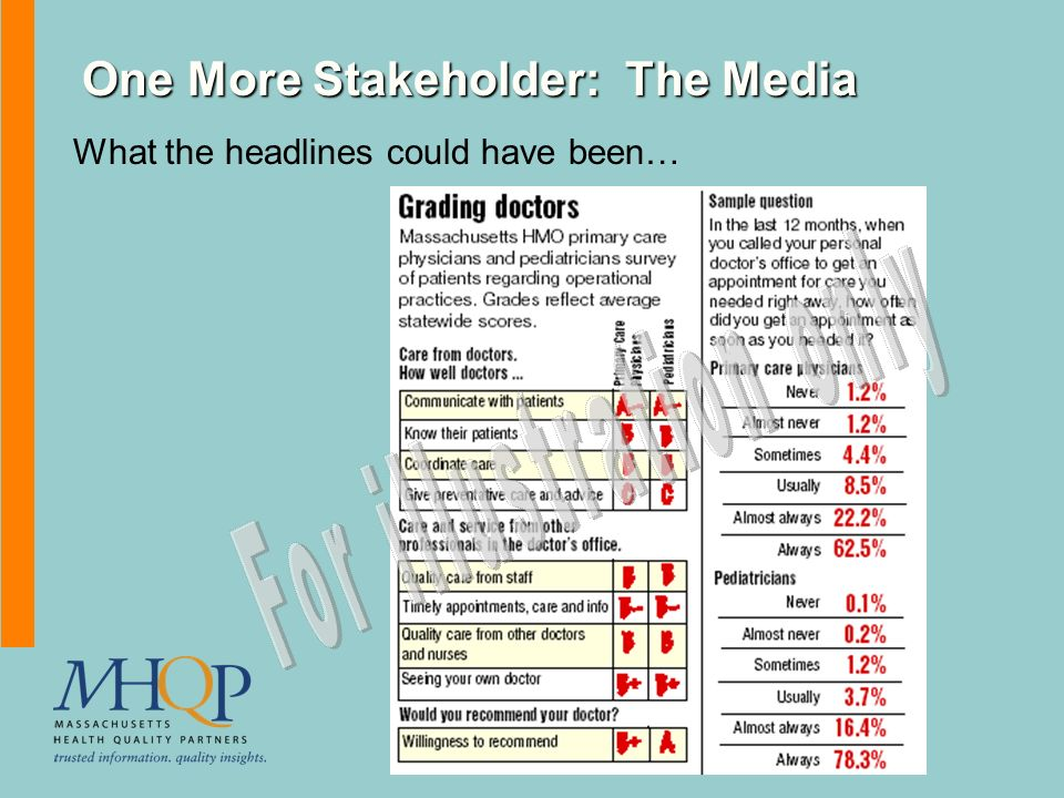 One More Stakeholder: The Media What the headlines could have been…