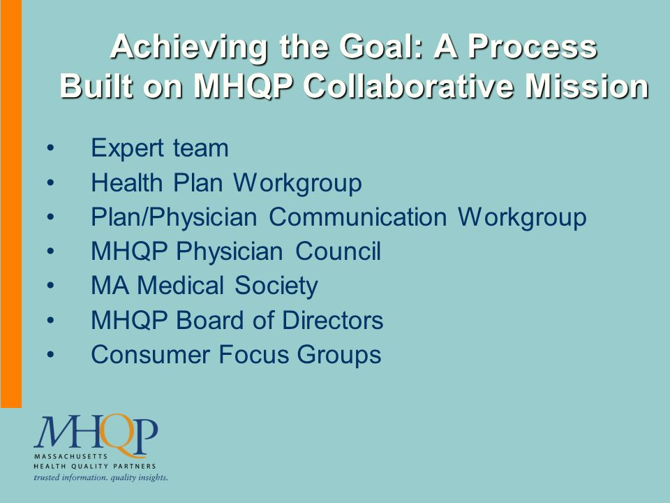 Achieving the Goal: A Process Built on MHQP Collaborative Mission Expert team Health Plan Workgroup Plan/Physician Communication Workgroup MHQP Physician Council MA Medical Society MHQP Board of Directors Consumer Focus Groups