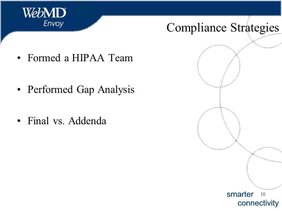 10 Compliance Strategies Formed a HIPAA Team Performed Gap Analysis Final vs. Addenda