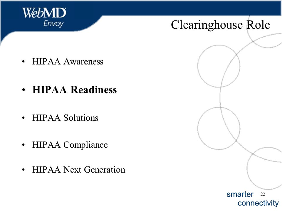22 Clearinghouse Role HIPAA Awareness HIPAA Readiness HIPAA Solutions HIPAA Compliance HIPAA Next Generation