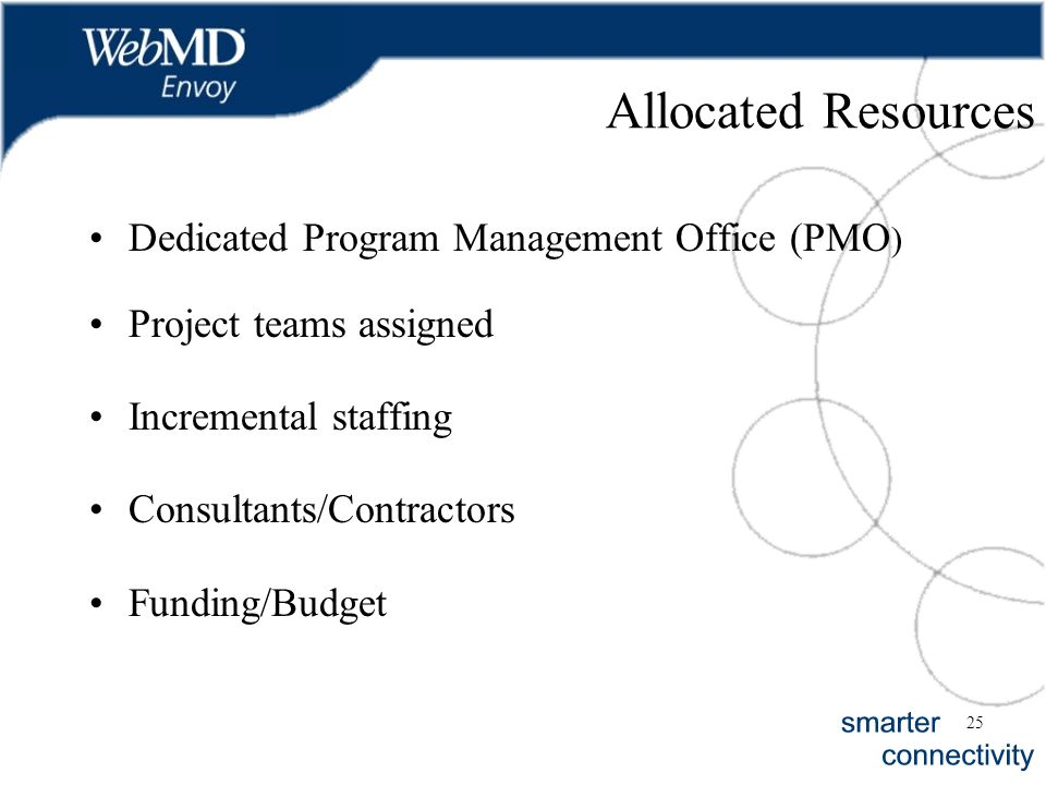 25 Allocated Resources Dedicated Program Management Office (PMO ) Project teams assigned Incremental staffing Consultants/Contractors Funding/Budget