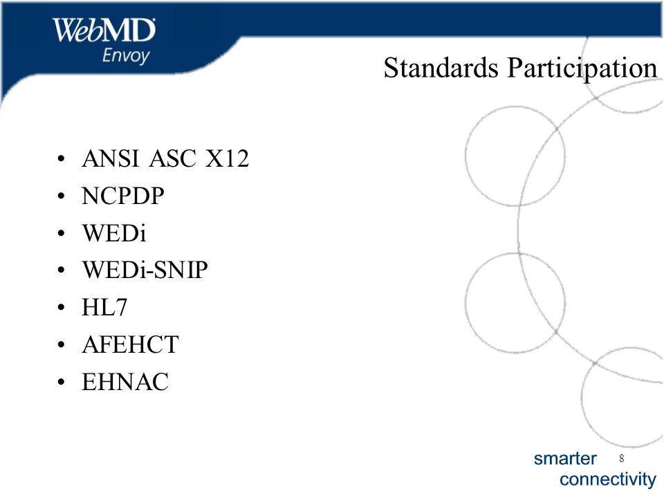 8 Standards Participation ANSI ASC X12 NCPDP WEDi WEDi-SNIP HL7 AFEHCT EHNAC