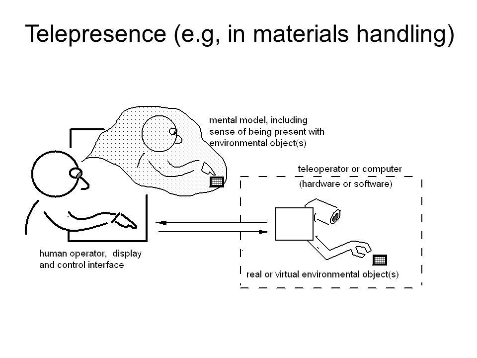 Telepresence (e.g, in materials handling) telepresence