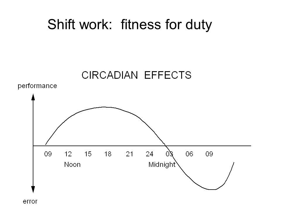 Shift work: fitness for duty Circadian cycle