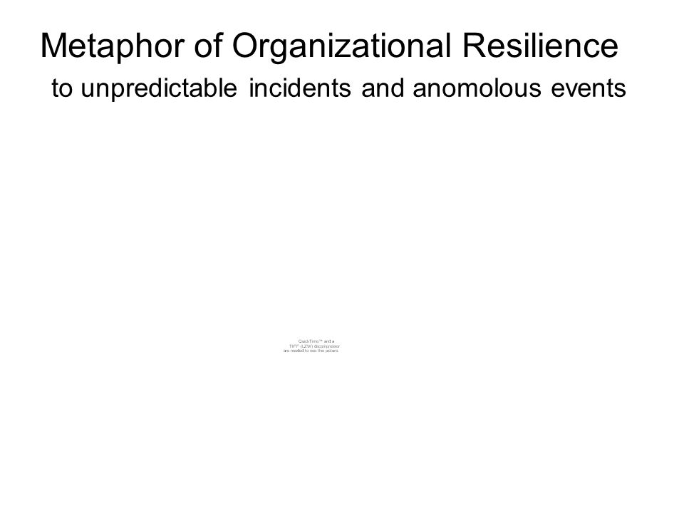 Metaphor of Organizational Resilience to unpredictable incidents and anomolous events Resilience metaphor