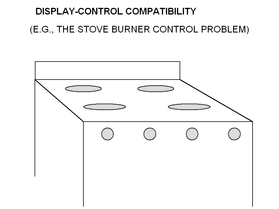 Display control compatability