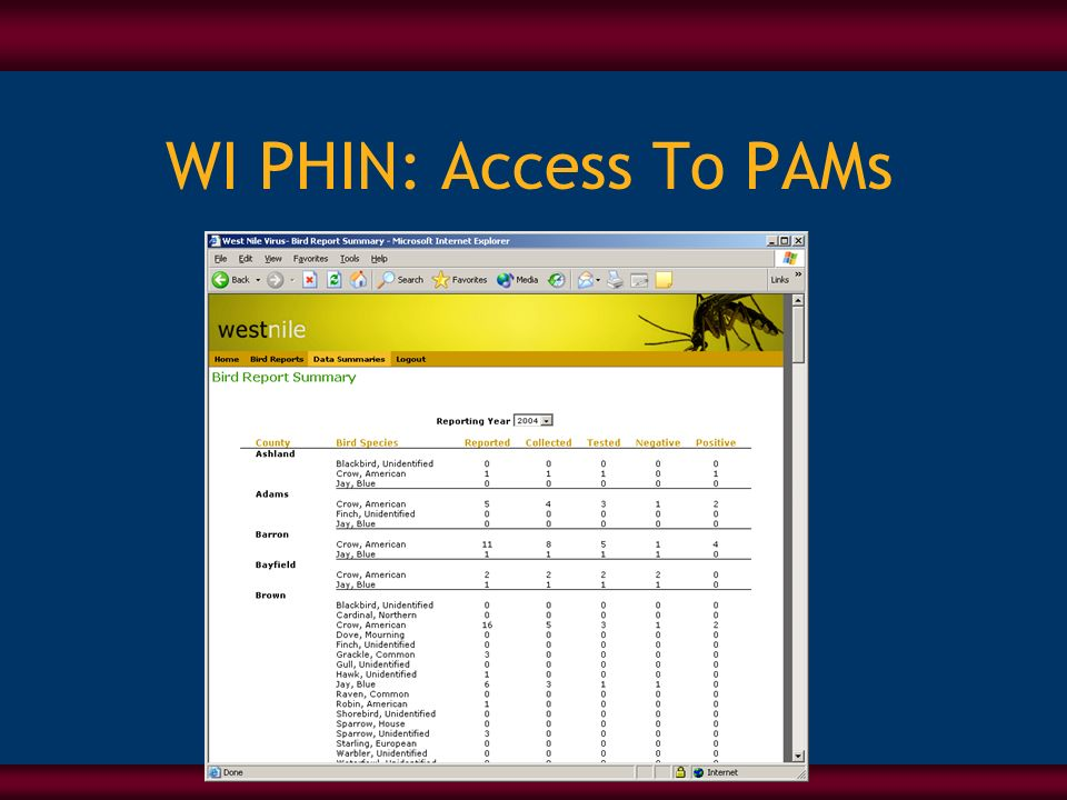 WI PHIN: Access To PAMs