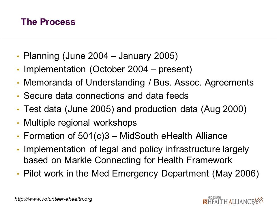 The Process Planning (June 2004 – January 2005) Implementation (October 2004 – present) Memoranda of Understanding / Bus.