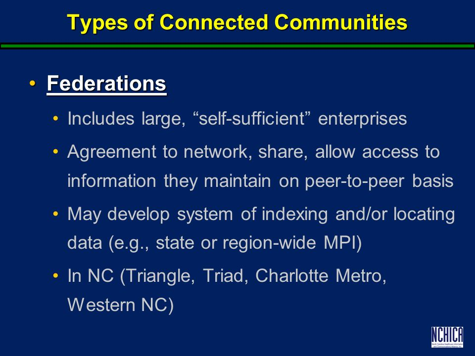 Types of Connected Communities FederationsFederations Includes large, self-sufficient enterprises Agreement to network, share, allow access to information they maintain on peer-to-peer basis May develop system of indexing and/or locating data (e.g., state or region-wide MPI) In NC (Triangle, Triad, Charlotte Metro, Western NC)