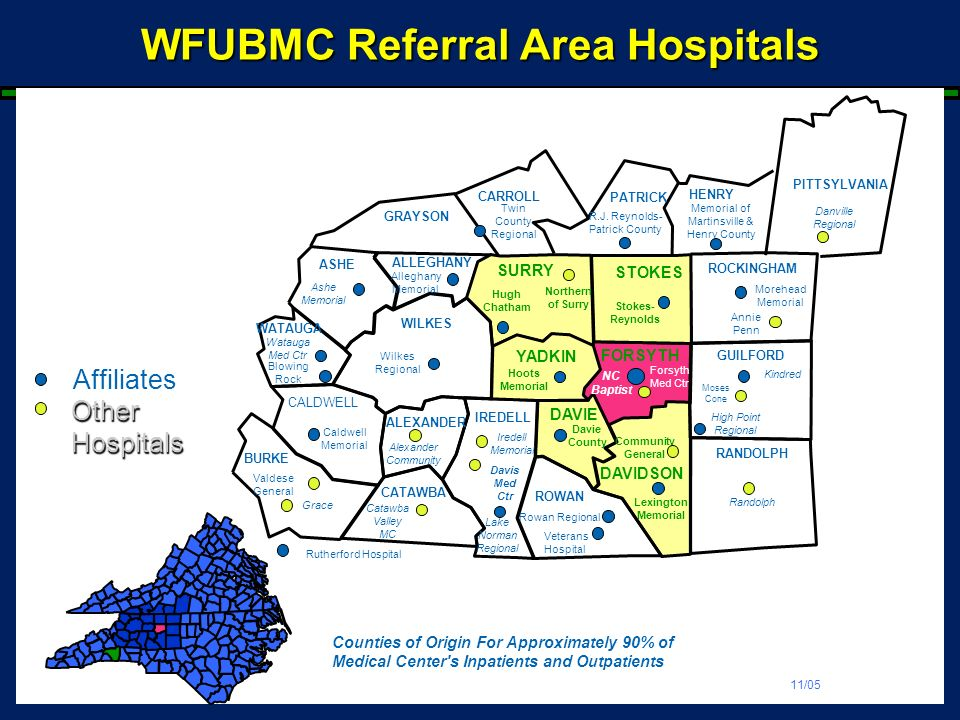 WFUBMC Referral Area Hospitals