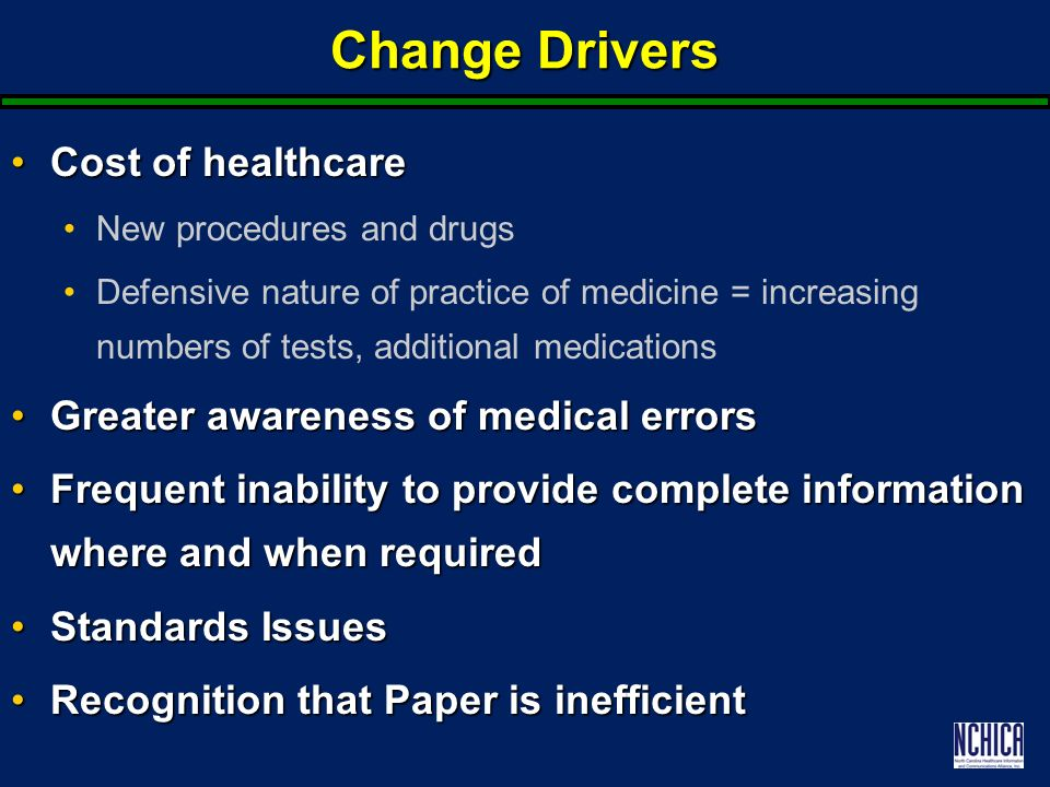 Change Drivers Cost of healthcareCost of healthcare New procedures and drugs Defensive nature of practice of medicine = increasing numbers of tests, additional medications Greater awareness of medical errorsGreater awareness of medical errors Frequent inability to provide complete information where and when requiredFrequent inability to provide complete information where and when required Standards IssuesStandards Issues Recognition that Paper is inefficientRecognition that Paper is inefficient