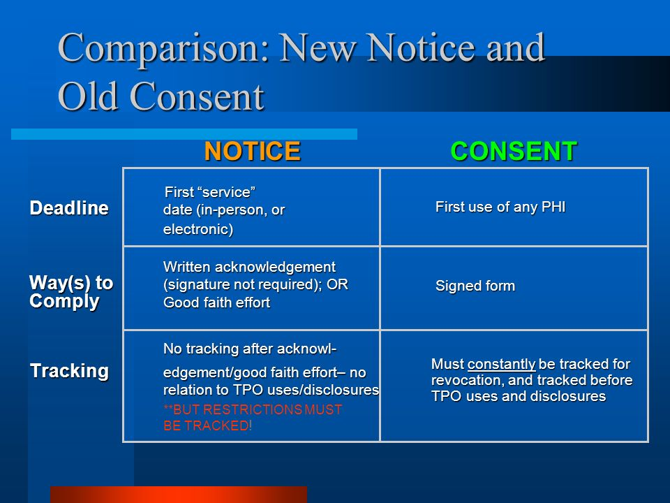 The (Old?) Consent Requirement (Preparing for the Worst)