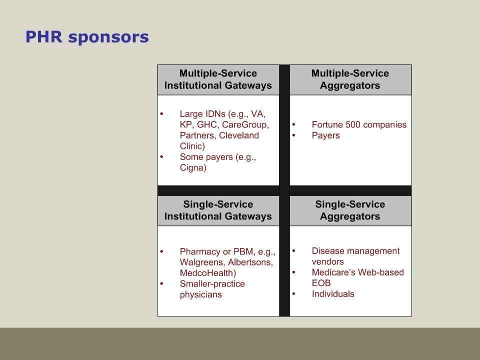 19 PHR sponsors