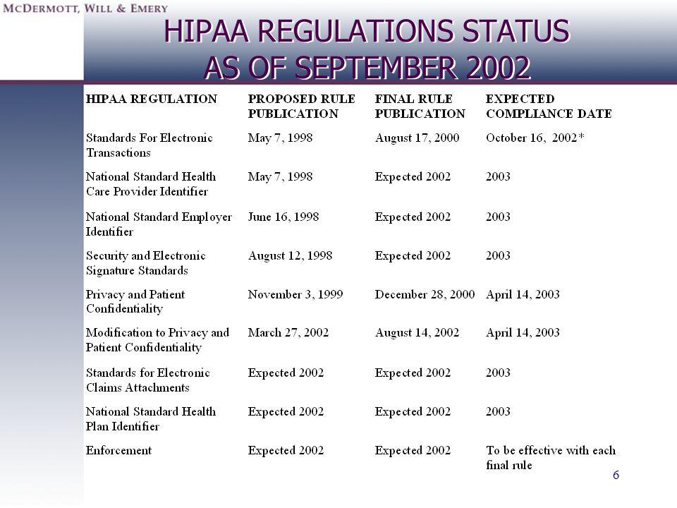 6 HIPAA REGULATIONS STATUS AS OF SEPTEMBER 2002