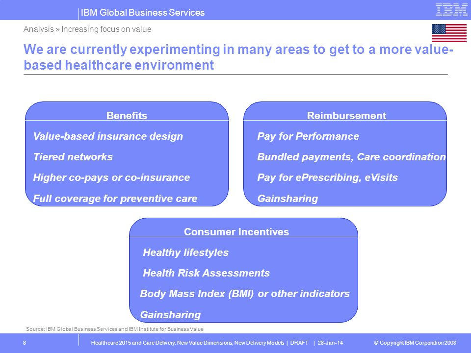 © Copyright IBM Corporation 2008 IBM Global Business Services Healthcare 2015 and Care Delivery: New Value Dimensions, New Delivery Models | DRAFT | 28-Jan-149 In assuming more responsibility for their healthcare, consumers must make wiser health and financial decisions as patients and purchasers Improved access to relevant information Make better health-related choices Improve financial planning for healthcare Receive personalized high-value care Health Coach Prediction and risk Healthy lifestyles Behavioral change Live with disease Value Coach Benefits selection Provider selection Comparative value Coordinate care Wealth Coach Financial planning Financing options Insurance options Source: IBM Global Business Services and IBM Institute for Business Value Analysis » Increase in consumer responsibility