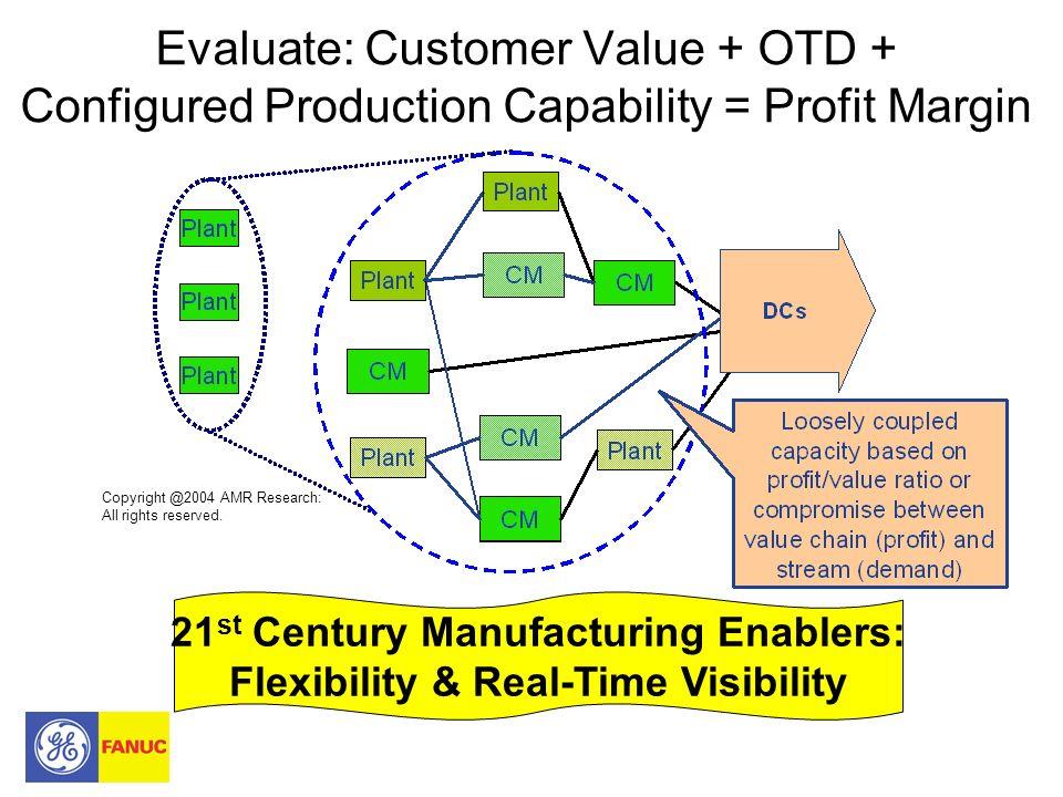 OAGIS, SCOR Level 3: Manufacturing Operations Level 4+: Enterprise Level 5+: Inter-Enterprise Levels 2, 1, 0: Machine / Plant Work OPC: DA, HDA, A&E OMAC Discrete Process OAGIS, SCOR MIMOSA ISA-99 OPC UA ISA-95 ISA-88 B2MMLOAGIS An Integration Evolution: MIG WG Manufacturing Domain Mapping Hybrid Data Modeling: Real-Time Data Aggregation vs.