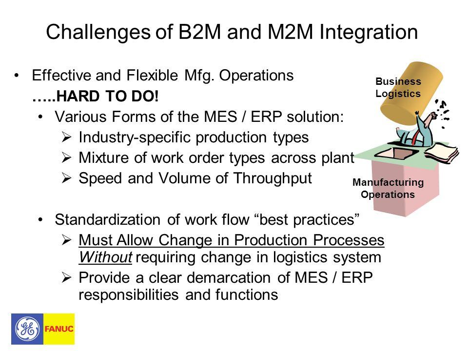 Manufacturing Application Framework and Transformation Methodology From ANSI/ISA-95.00.01-1995 Copyright ISA 2006.