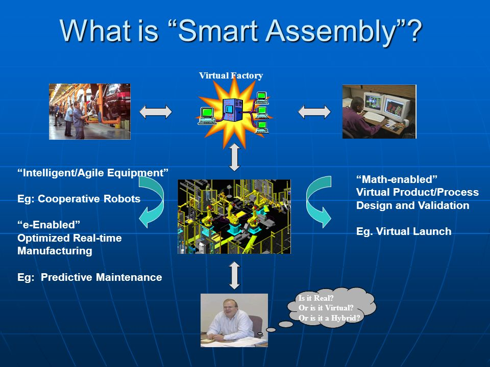What is Smart Assembly? Is it Real? Or is it Virtual? Or is it a Hybrid? Virtual Factory Intelligent/Agile Equipment Eg: Cooperative Robots e-Enabled